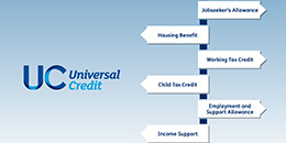 Churches campaign for Universal Credit changes