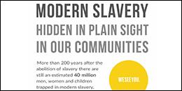 Clewer initiative postcard on modern slavery